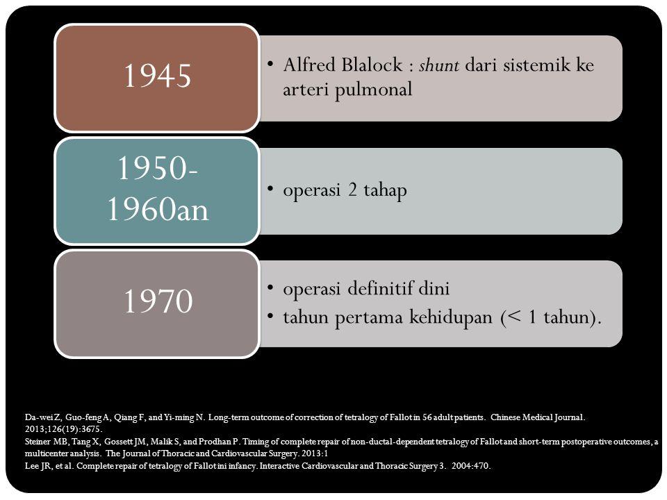 Manfaat Operasi < 1 Tahun rendahnya insiden aritmia harapan hidup selama 20 tahun sebesar 97,8%.