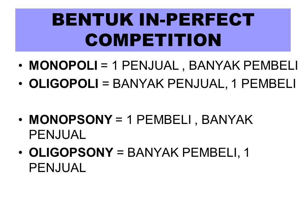 BENTUK IN-PERFECT COMPETITION MONOPOLI = 1 PENJUAL, BANYAK PEMBELI OLIGOPOLI = BANYAK PENJUAL, 1 PEMBELI MONOPSONY = 1 PEMBELI, BANYAK PENJUAL OLIGOPSONY = BANYAK PEMBELI, 1 PENJUAL