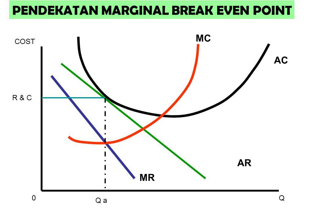 MR AR AC MC 0Q COST PENDEKATAN MARGINAL BREAK EVEN POINT R & C Q a