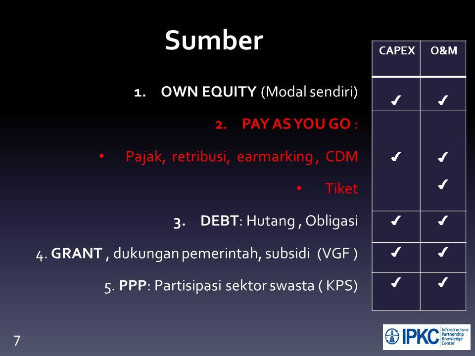Sumber 1.OWN EQUITY (Modal sendiri) 2.PAY AS YOU GO : Pajak, retribusi, earmarking, CDM Tiket 3.DEBT: Hutang, Obligasi 4. GRANT, dukungan pemerintah,