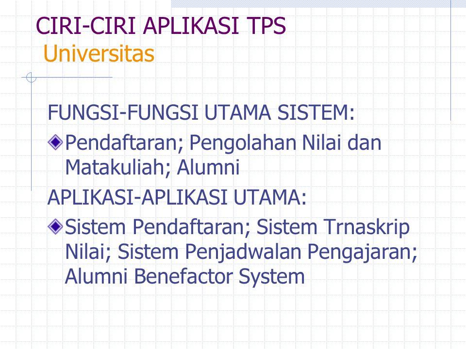 CIRI-CIRI APLIKASI TPS Universitas FUNGSI-FUNGSI UTAMA SISTEM: Pendaftaran; Pengolahan Nilai dan Matakuliah; Alumni APLIKASI-APLIKASI UTAMA: Sistem Pendaftaran; Sistem Trnaskrip Nilai; Sistem Penjadwalan Pengajaran; Alumni Benefactor System