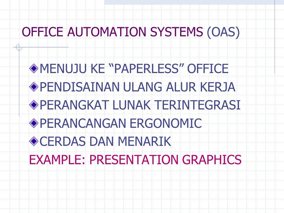 OFFICE AUTOMATION SYSTEMS (OAS) MENUJU KE PAPERLESS OFFICE PENDISAINAN ULANG ALUR KERJA PERANGKAT LUNAK TERINTEGRASI PERANCANGAN ERGONOMIC CERDAS DAN MENARIK EXAMPLE: PRESENTATION GRAPHICS