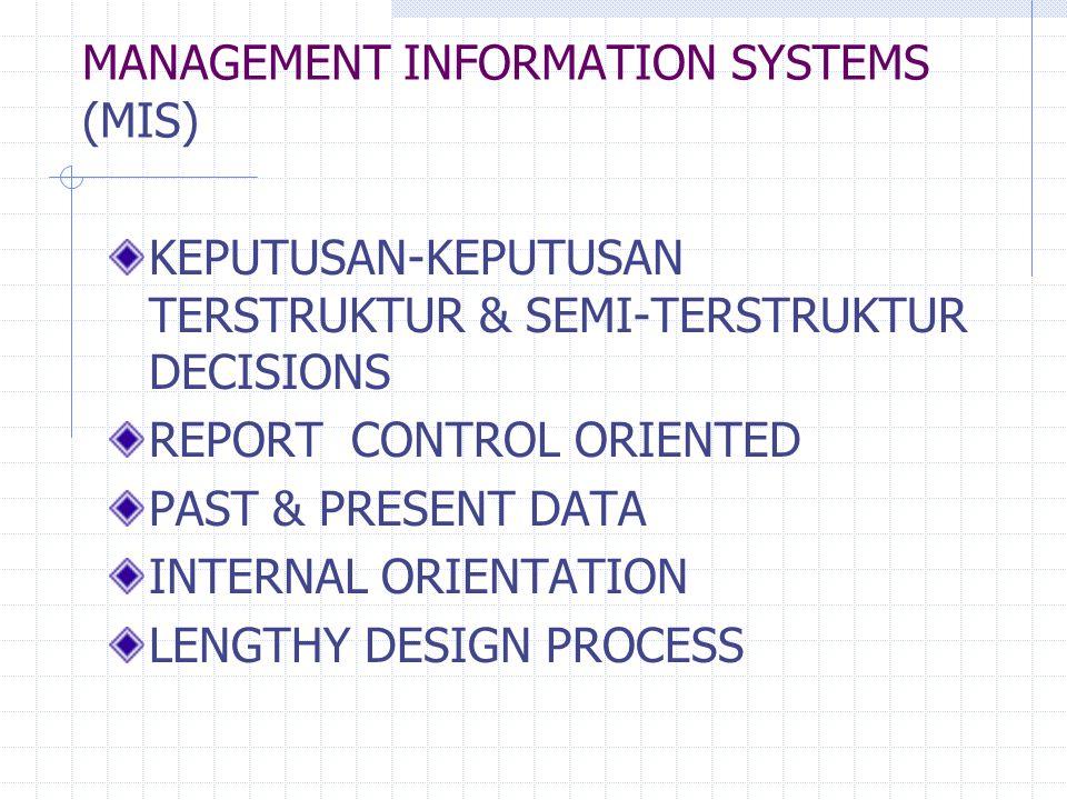 MANAGEMENT INFORMATION SYSTEMS (MIS) KEPUTUSAN-KEPUTUSAN TERSTRUKTUR & SEMI-TERSTRUKTUR DECISIONS REPORT CONTROL ORIENTED PAST & PRESENT DATA INTERNAL ORIENTATION LENGTHY DESIGN PROCESS