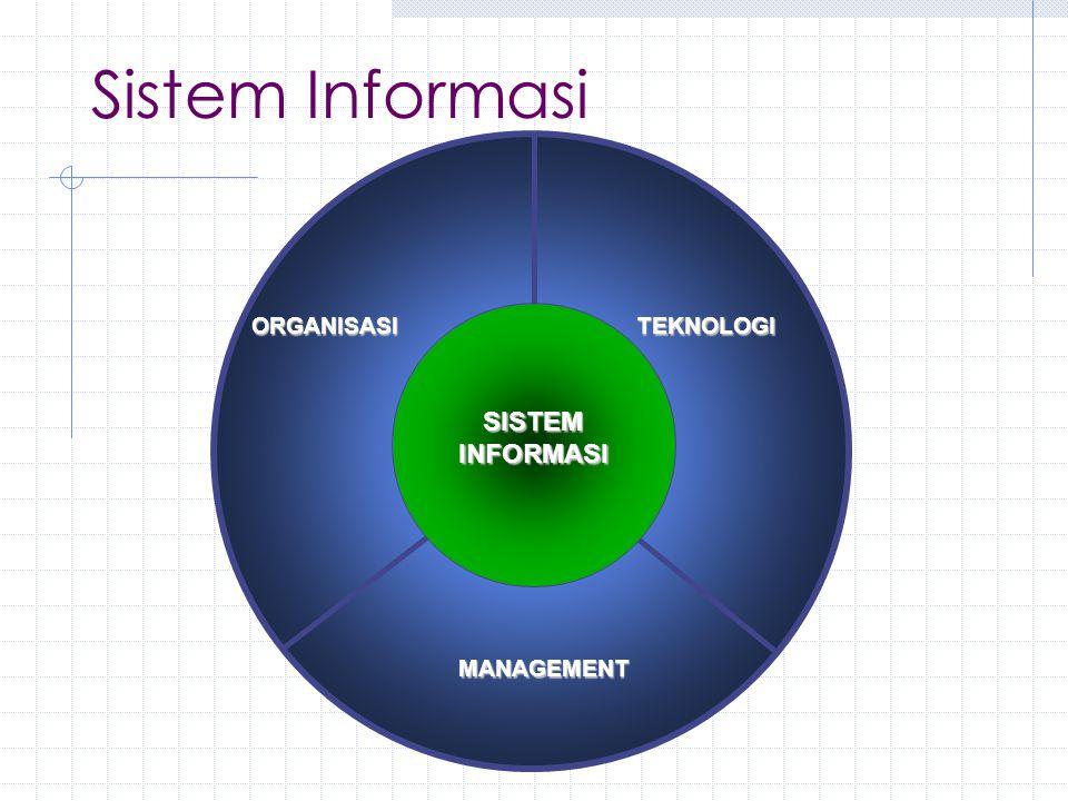 Sistem Informasi ORGANISASITEKNOLOGI MANAGEMENT SISTEM INFORMASI