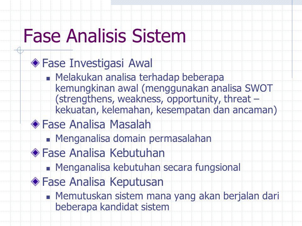Fase Analisis Sistem Fase Investigasi Awal Melakukan analisa terhadap beberapa kemungkinan awal (menggunakan analisa SWOT (strengthens, weakness, opportunity, threat – kekuatan, kelemahan, kesempatan dan ancaman) Fase Analisa Masalah Menganalisa domain permasalahan Fase Analisa Kebutuhan Menganalisa kebutuhan secara fungsional Fase Analisa Keputusan Memutuskan sistem mana yang akan berjalan dari beberapa kandidat sistem
