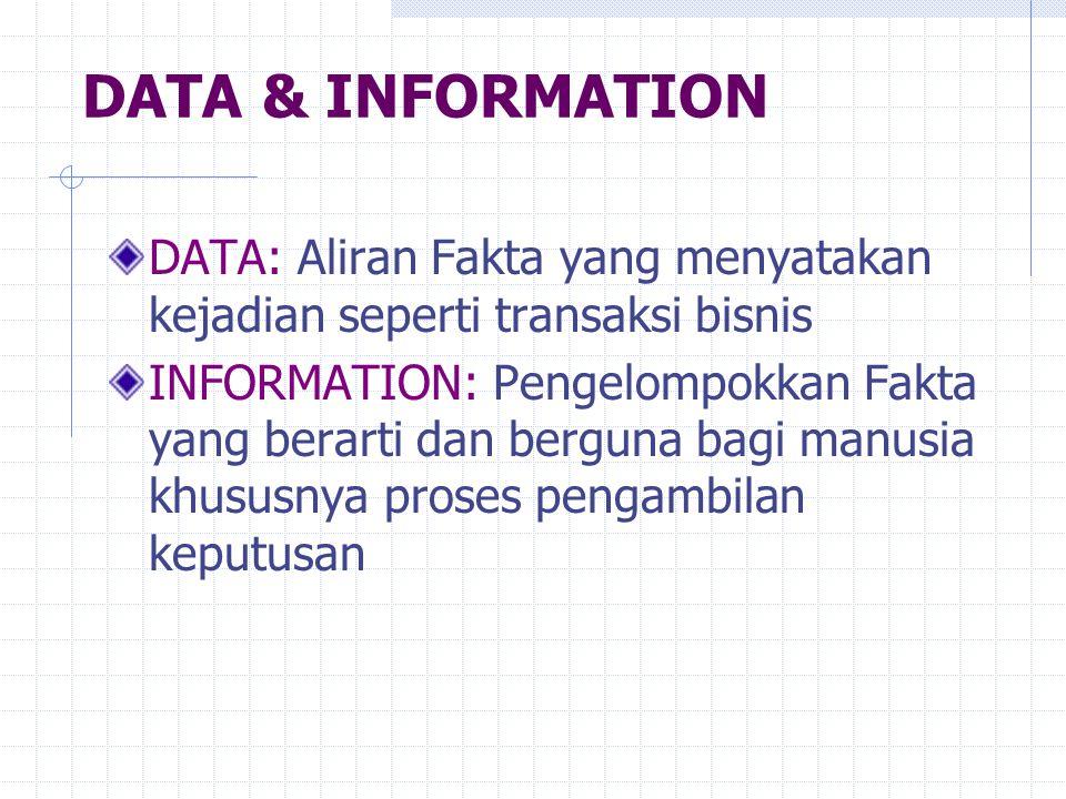DATA & INFORMATION DATA: Aliran Fakta yang menyatakan kejadian seperti transaksi bisnis INFORMATION: Pengelompokkan Fakta yang berarti dan berguna bagi manusia khususnya proses pengambilan keputusan