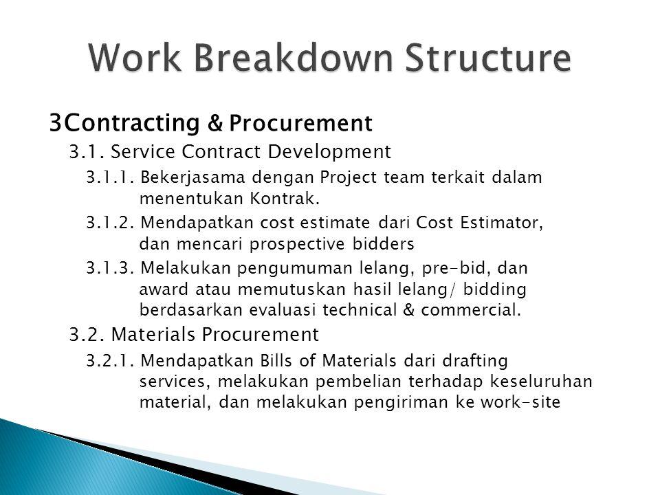 3Contracting & Procurement 3.1. Service Contract Development 3.1.1. Bekerjasama dengan Project team terkait dalam menentukan Kontrak. 3.1.2. Mendapatk