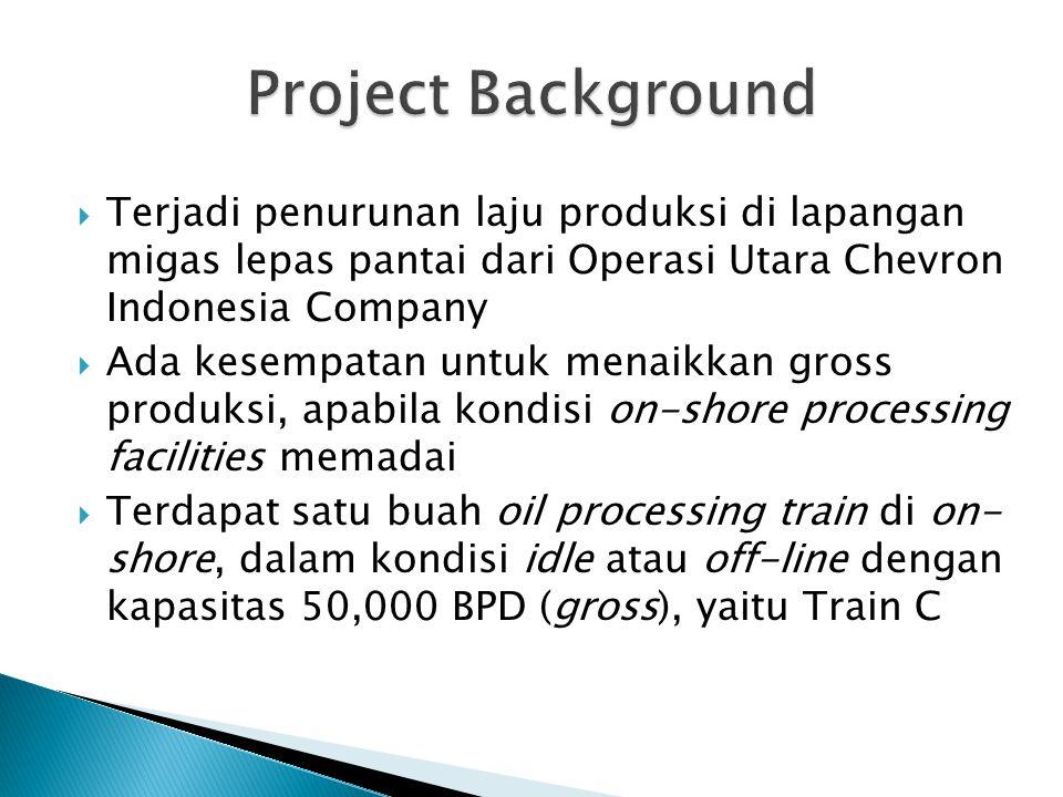 Terjadi penurunan laju produksi di lapangan migas lepas pantai dari Operasi Utara Chevron Indonesia Company  Ada kesempatan untuk menaikkan gross p