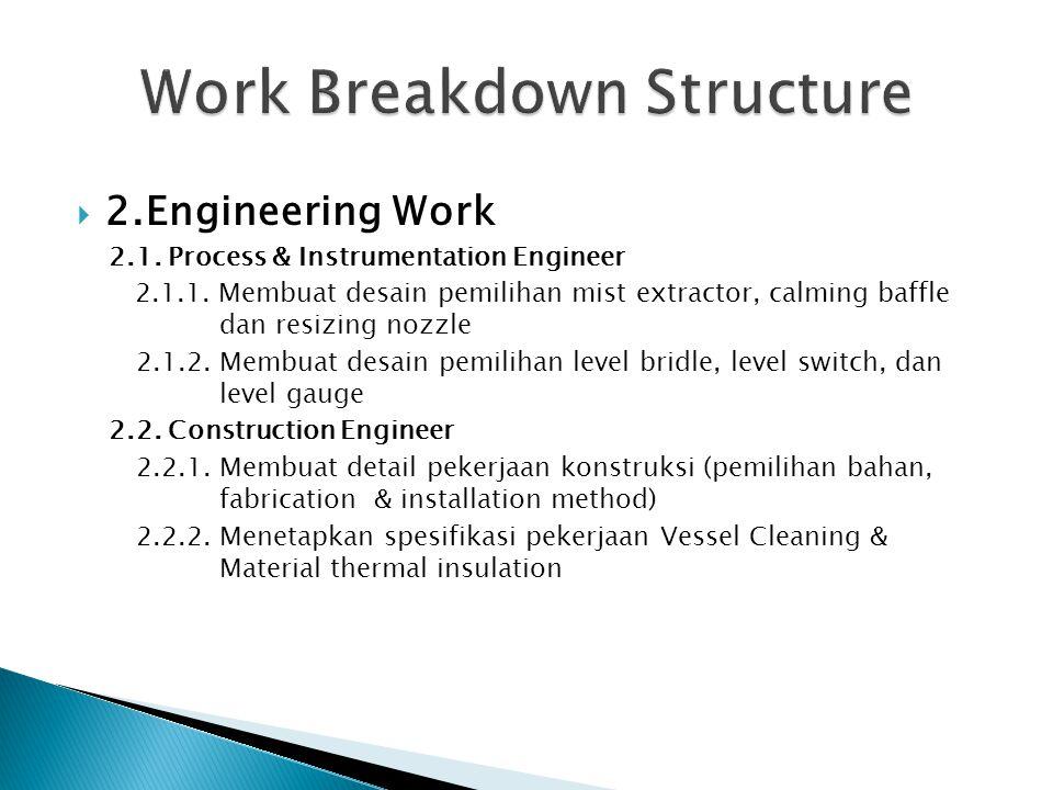  2.Engineering Work 2.1. Process & Instrumentation Engineer 2.1.1. Membuat desain pemilihan mist extractor, calming baffle dan resizing nozzle 2.1.2.