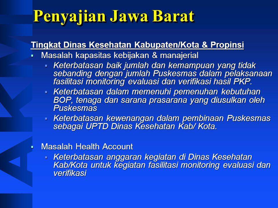 Penyajian Jawa Barat Tingkat Puskesmas  Terkait manajemen SDM:  Pemindahan tenaga Puskesmas (Kab/ Kota) yang tidak mempertimbangkan kualifikasi yang
