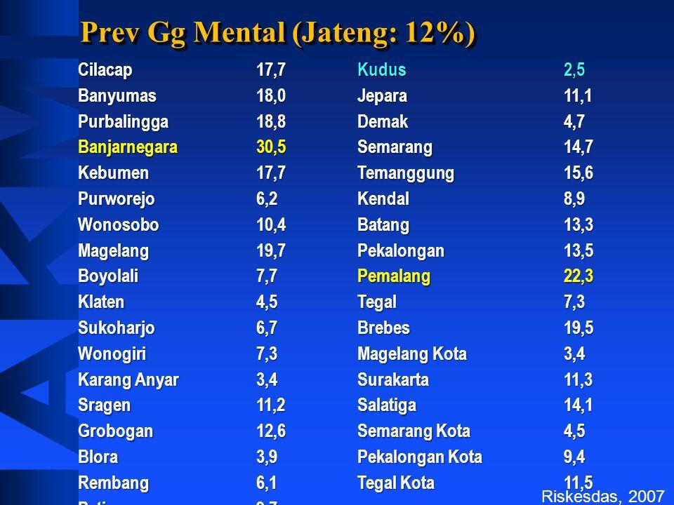 Bukti-2: Public Health Performance Index (PHAI) and No.