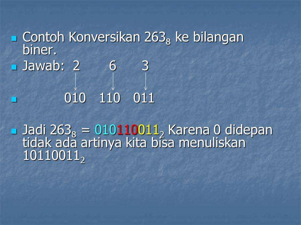 Contoh Konversikan 263 8 ke bilangan biner. Contoh Konversikan 263 8 ke bilangan biner. Jawab: 2 6 3 Jawab: 2 6 3 010 110 011 010 110 011 Jadi 263 8 =
