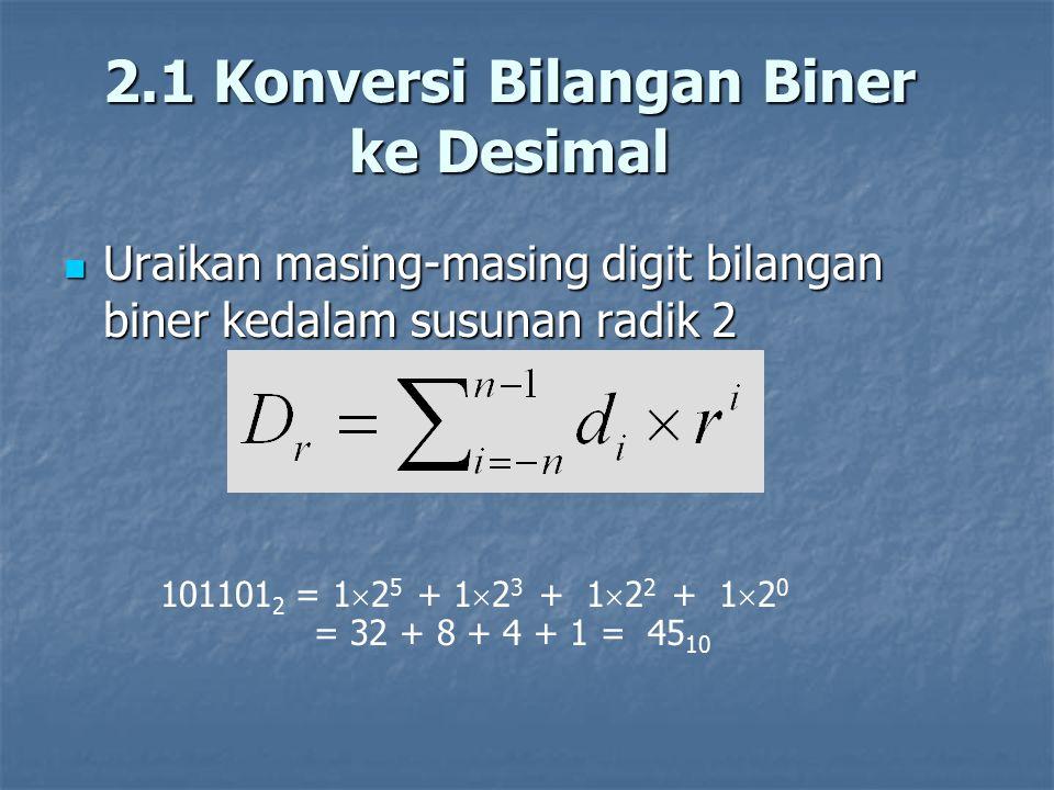 2.2 Konversi Bilangan Biner ke Oktal Untuk mengkonversi bilangan biner ke bilangan oktal, lakukan pengelompokan 3 digit bilangan biner dari posisi LSB sampai ke MSB