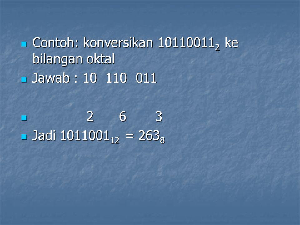 2.3 Konversi Bilangan Biner ke Hexadesimal Untuk mengkonversi bilangan biner ke bilangan hexadesimal, lakukan pengelompokan 4 digit bilangan biner dari posisi LSB sampai ke MSB