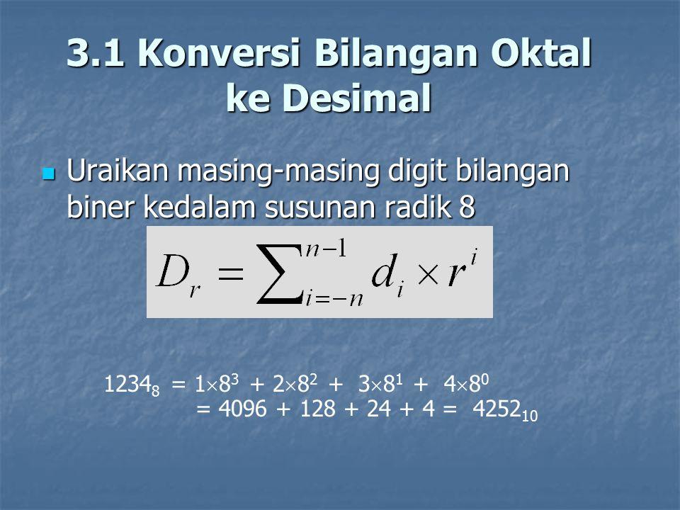 3.2 Konversi Bilangan Oktal ke Biner Sebaliknya untuk mengkonversi Bilangan Oktal ke Biner yang harus dilakukan adalah terjemahkan setiap digit bilangan oktal ke 3 digit bilangan biner