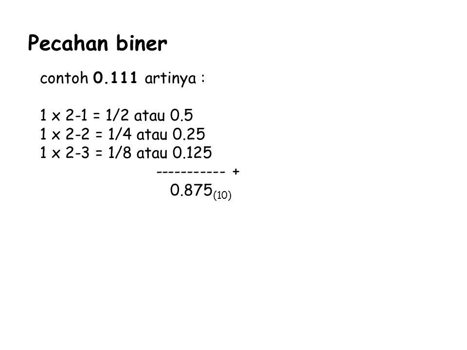 Pecahan biner contoh 0.111 artinya : 1 x 2-1 = 1/2 atau 0.5 1 x 2-2 = 1/4 atau 0.25 1 x 2-3 = 1/8 atau 0.125 ----------- + 0.875 (10)