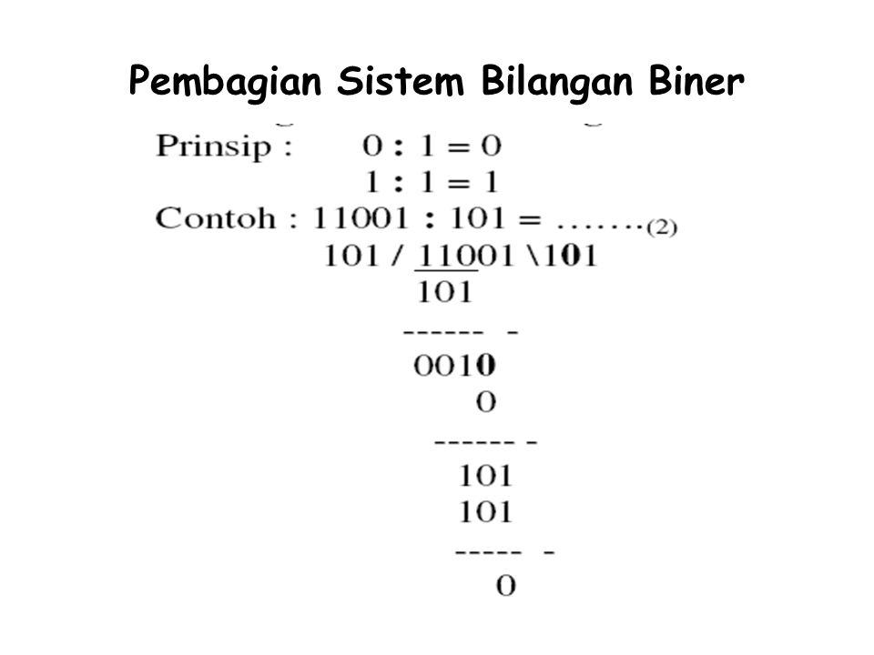 Pembagian Sistem Bilangan Biner