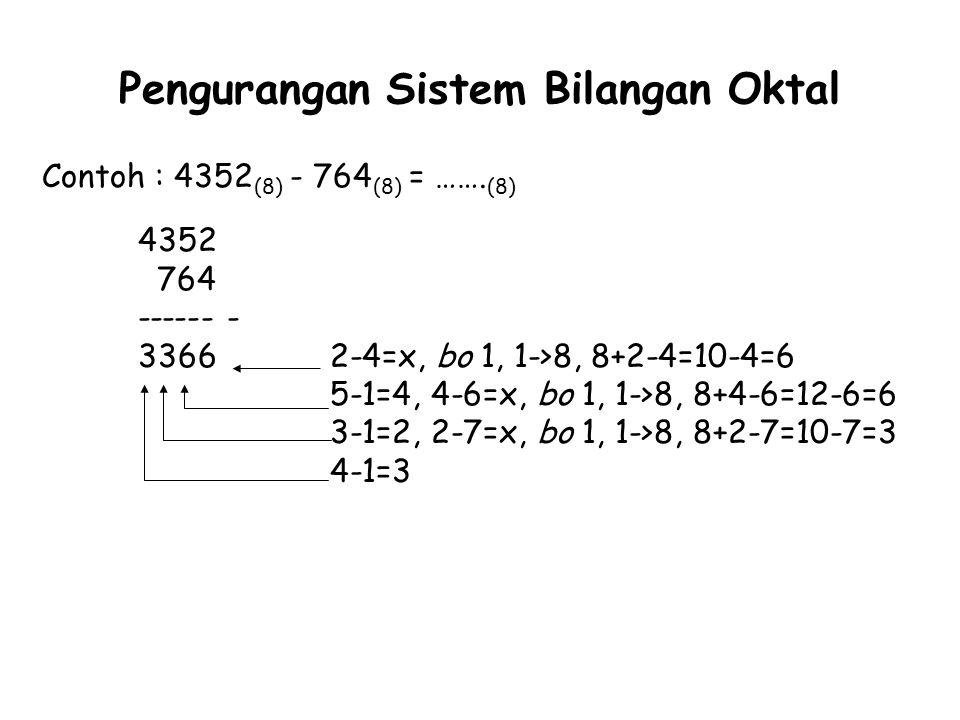 Pengurangan Sistem Bilangan Oktal Contoh : 4352 (8) - 764 (8) = ……. (8) 4352 764 ------ - 3366 2-4=x, bo 1, 1->8, 8+2-4=10-4=6 5-1=4, 4-6=x, bo 1, 1->