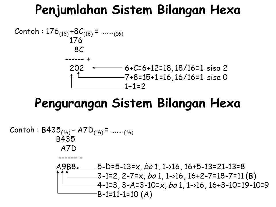 Penjumlahan Sistem Bilangan Hexa Contoh : 176 (16) +8C (16) = ……. (16) 176 8C ------ + 202 6+C=6+12=18, 18/16=1 sisa 2 7+8=15+1=16, 16/16=1 sisa 0 1+1