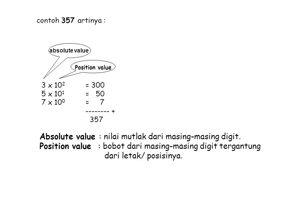 contoh 357 artinya : 3 x 10 2 = 300 5 x 10 1 = 50 7 x 10 0 = 7 -------- + 357 absolute value Position value Absolute value : nilai mutlak dari masing-masing digit.