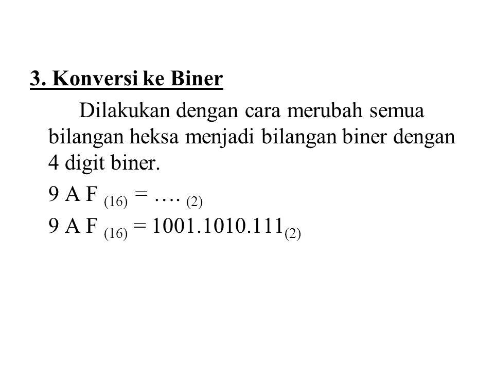 3. Konversi ke Biner Dilakukan dengan cara merubah semua bilangan heksa menjadi bilangan biner dengan 4 digit biner. 9 A F (16) = …. (2) 9 A F (16) =