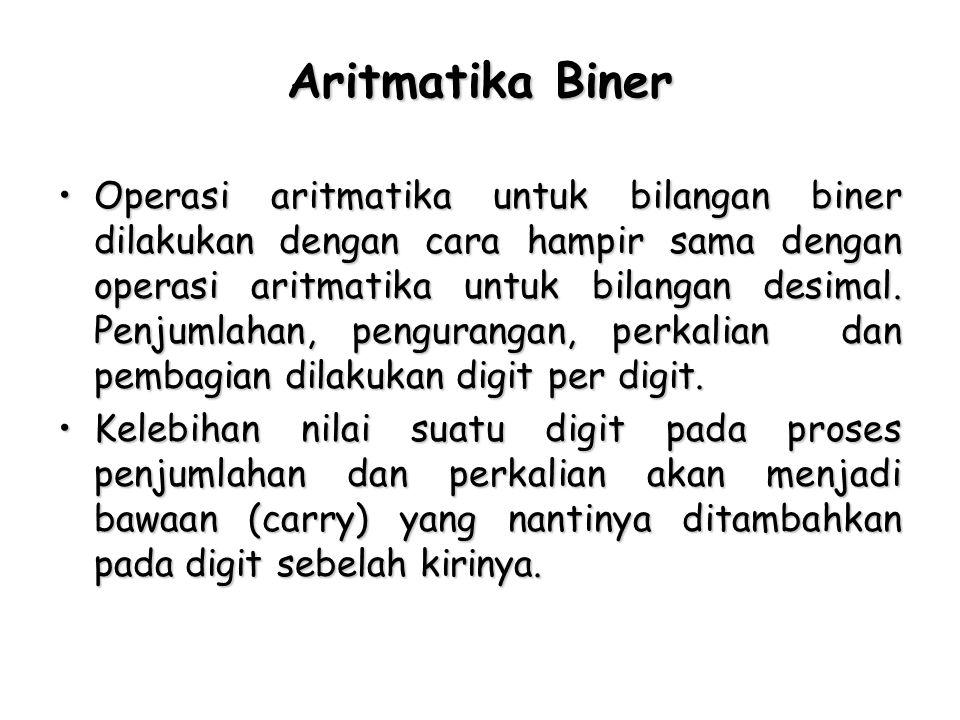 Aritmatika Biner Operasi aritmatika untuk bilangan biner dilakukan dengan cara hampir sama dengan operasi aritmatika untuk bilangan desimal. Penjumlah