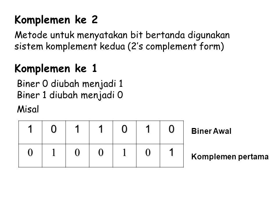 Metode untuk menyatakan bit bertanda digunakan sistem komplement kedua (2's complement form) Komplemen ke 2 Komplemen ke 1 Biner 0 diubah menjadi 1 Bi
