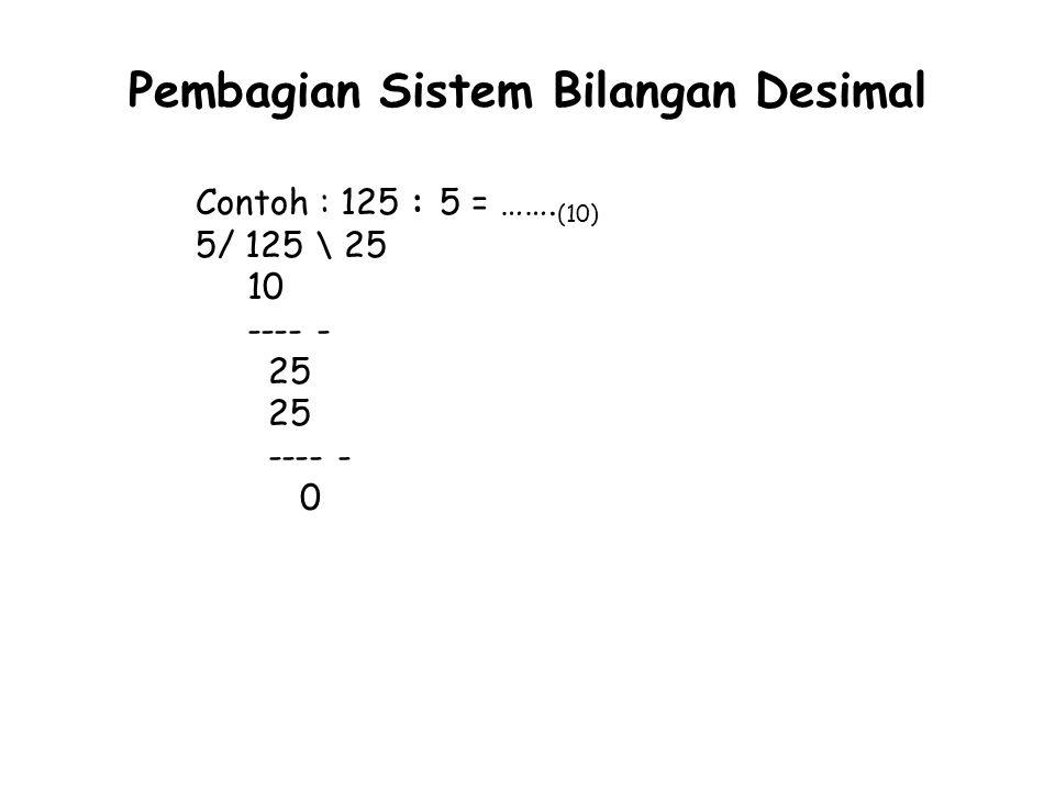 Sistem Bilangan Biner Bilangan Biner : Susunan bilangan yang mempunyai Basis/Radix 2, sebab sistem bilangan ini menggunakan dua nilai koefisien yang mungkin yaitu : 0 dan 1 Bentuk nilai suatu bil.biner dapat berupa integer biner (binary integer) atau pecahan biner (binary fraction) Integer Biner adalah nilai biner yang bulat.