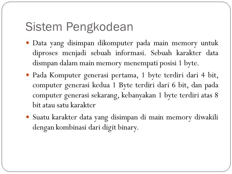 Sistem Pengkodean Data yang disimpan dikomputer pada main memory untuk diproses menjadi sebuah informasi. Sebuah karakter data dismpan dalam main memo