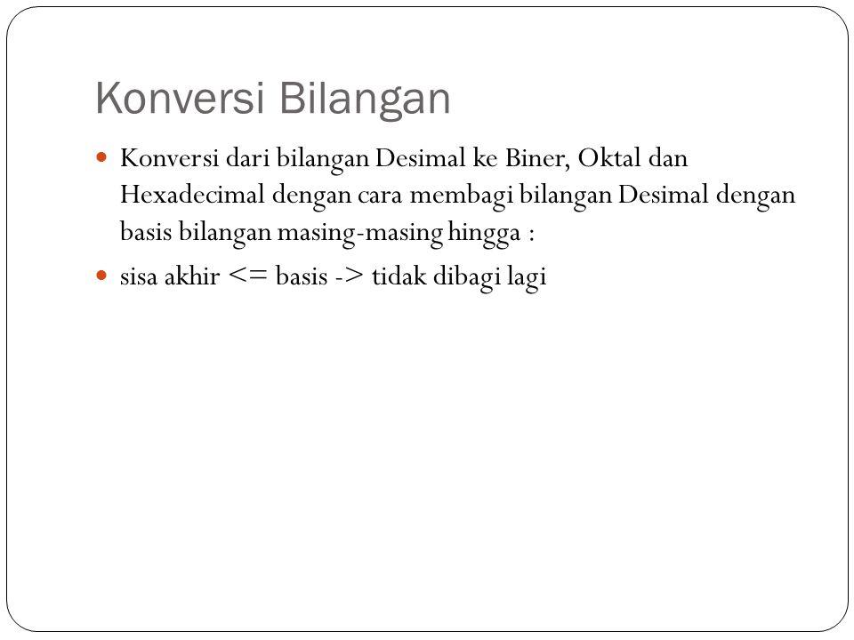 Konversi Bilangan Konversi dari bilangan Desimal ke Biner, Oktal dan Hexadecimal dengan cara membagi bilangan Desimal dengan basis bilangan masing-masing hingga : sisa akhir tidak dibagi lagi
