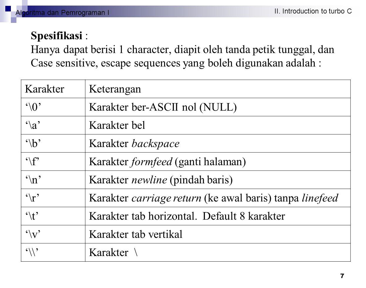Algoritma dan Pemrograman I II. Introduction to turbo C 7 Spesifikasi : Hanya dapat berisi 1 character, diapit oleh tanda petik tunggal, dan Case sens