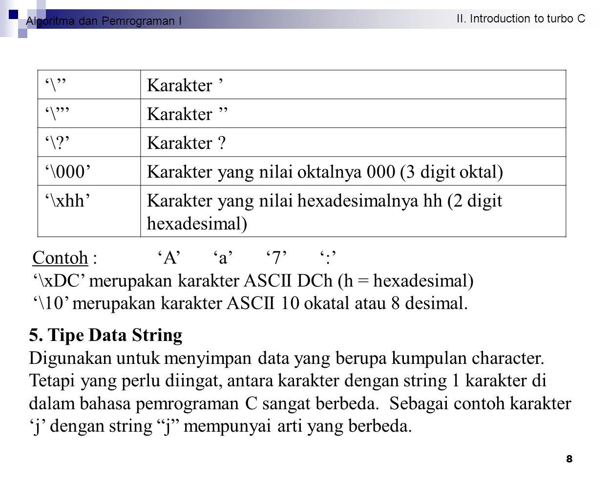 """Algoritma dan Pemrograman I II. Introduction to turbo C 8 '\''Karakter ' '\""""'Karakter '' '\?'Karakter ? '\000'Karakter yang nilai oktalnya 000 (3 digi"""