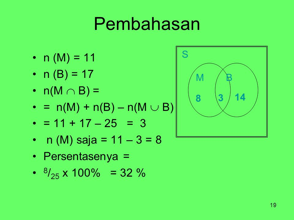 19 Pembahasan n (M) = 11 n (B) = 17 n(M  B) = = n(M) + n(B) – n(M  B) = 11 + 17 – 25 = 3 n (M) saja = 11 – 3 = 8 Persentasenya = 8 / 25 x 100% = 32
