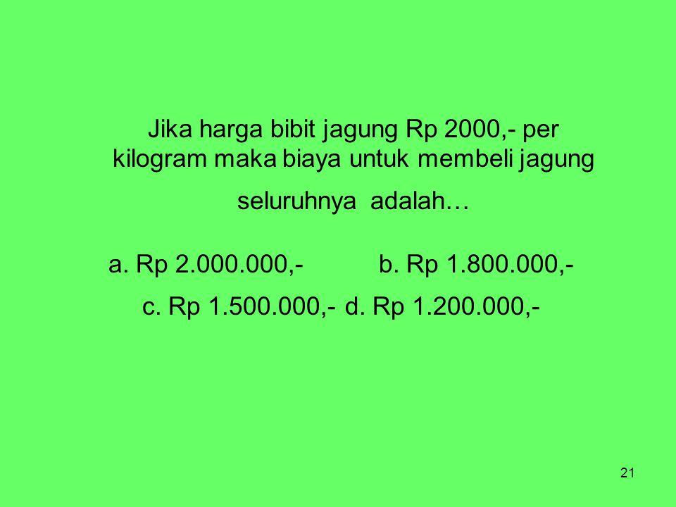 21 Jika harga bibit jagung Rp 2000,- per kilogram maka biaya untuk membeli jagung seluruhnya adalah… a. Rp 2.000.000,-b. Rp 1.800.000,- c. Rp 1.500.00