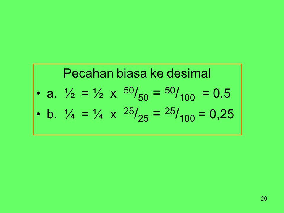 29 Pecahan biasa ke desimal a. ½ = ½ x 50 / 50 = 50 / 100 = 0,5 b. ¼ = ¼ x 25 / 25 = 25 / 100 = 0,25