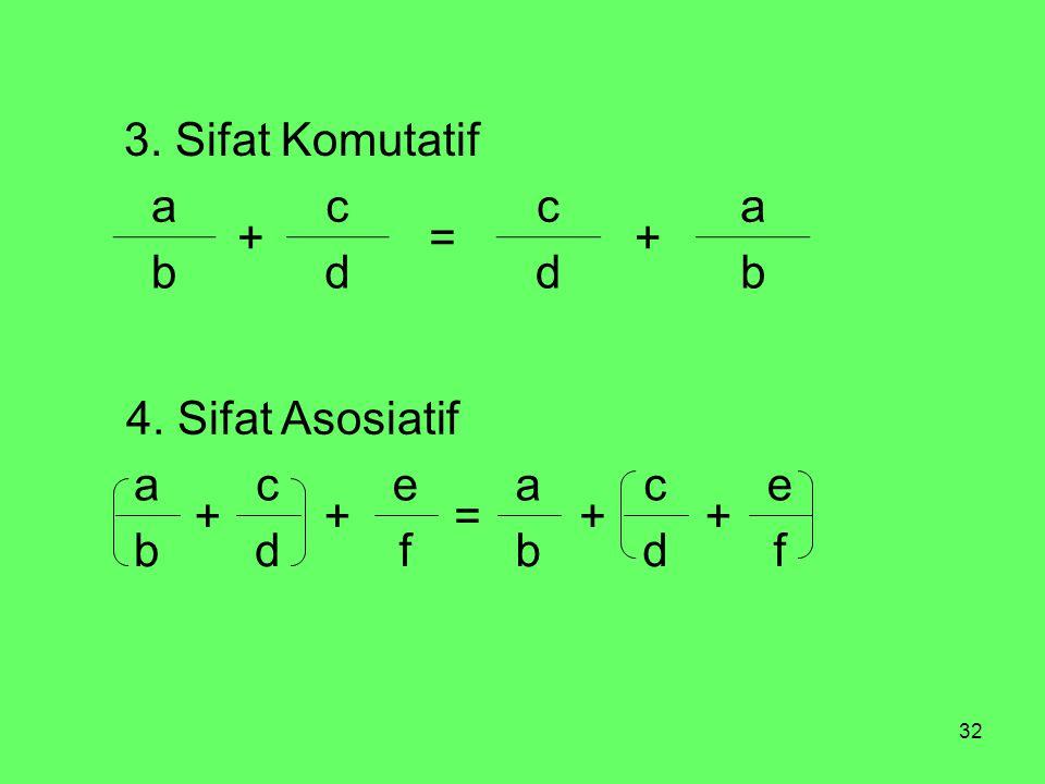 32 3. Sifat Komutatif a + c = c + a bddb fdbfdb e + c + a = e + c + a 4. Sifat Asosiatif