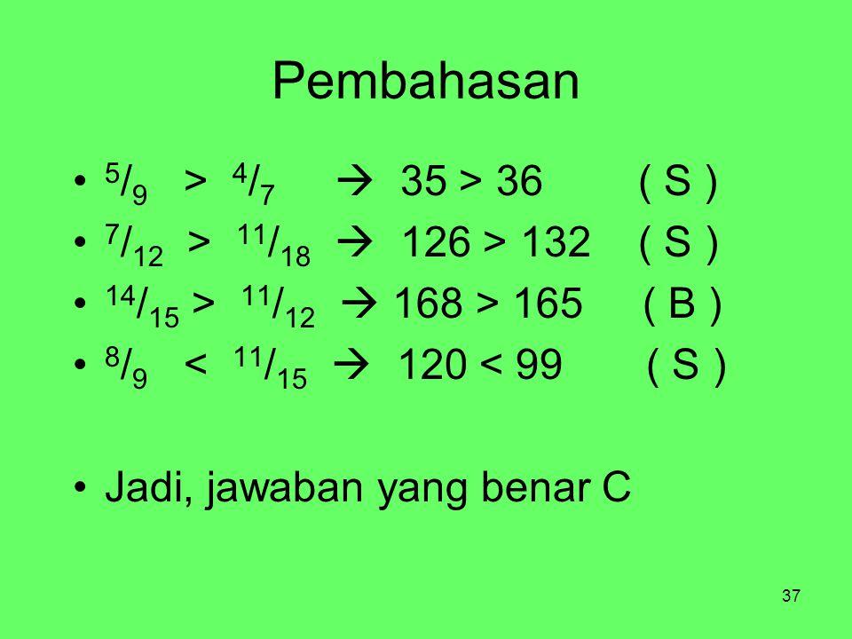 37 Pembahasan 5 / 9 > 4 / 7  35 > 36 ( S ) 7 / 12 > 11 / 18  126 > 132 ( S ) 14 / 15 > 11 / 12  168 > 165 ( B ) 8 / 9 < 11 / 15  120 < 99 ( S ) Ja