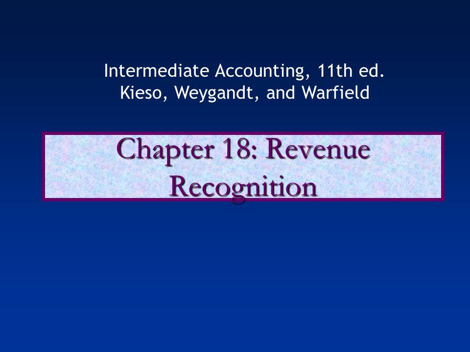 1.Menerapkan Prinsip pengakuan pendapatan. 2.