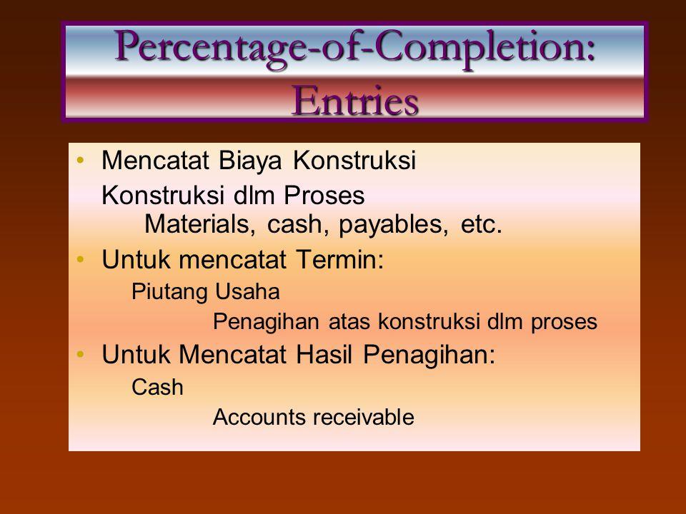 Mencatat Biaya Konstruksi Konstruksi dlm Proses Materials, cash, payables, etc. Untuk mencatat Termin: Piutang Usaha Penagihan atas konstruksi dlm pro