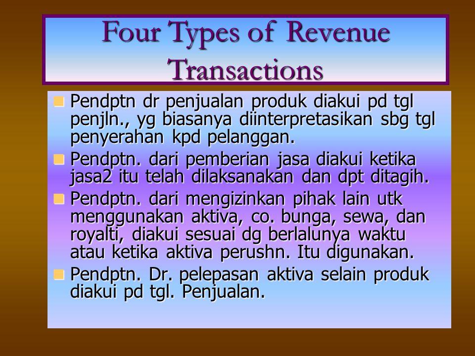 Revenue Recog. Diklasifikasikan menurut Sifat Transaksi