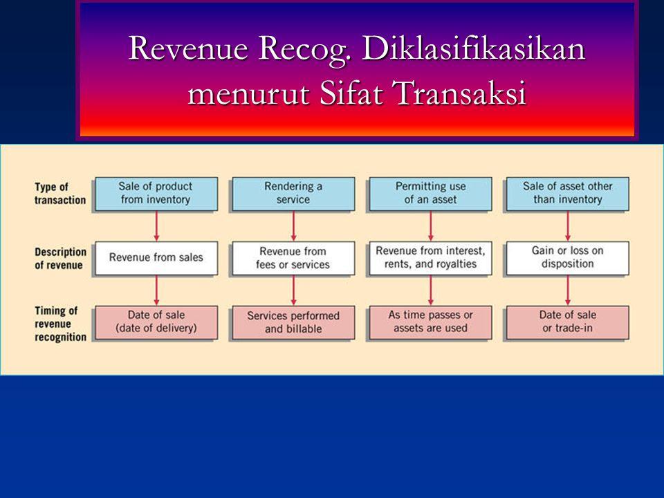 Apabila hasil penagihan atas hrg jual tdk dpt dipastikan scr layak shg pengakuan pendapatan akan ditangguhkan.