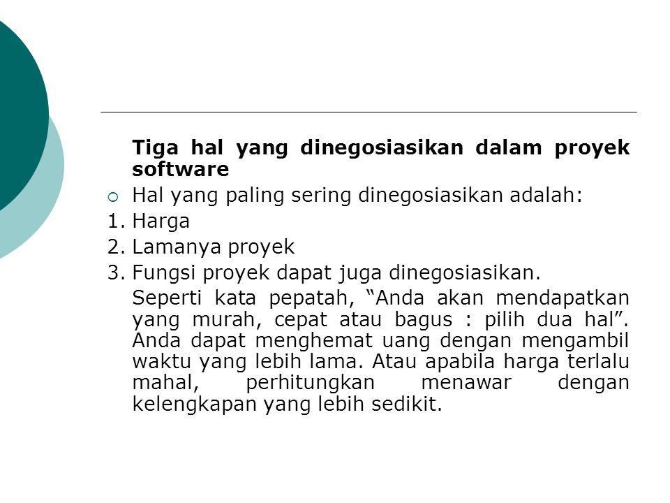 Tiga hal yang dinegosiasikan dalam proyek software  Hal yang paling sering dinegosiasikan adalah: 1.Harga 2.Lamanya proyek 3.Fungsi proyek dapat juga dinegosiasikan.