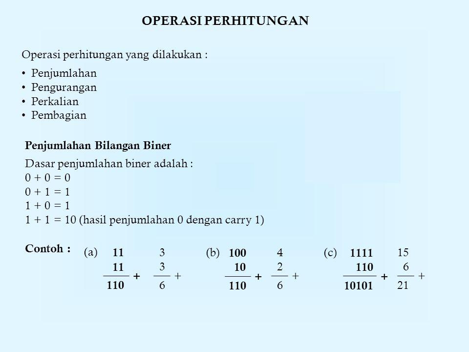 OPERASI PERHITUNGAN Operasi perhitungan yang dilakukan : Penjumlahan Pengurangan Perkalian Pembagian Penjumlahan Bilangan Biner Dasar penjumlahan bine