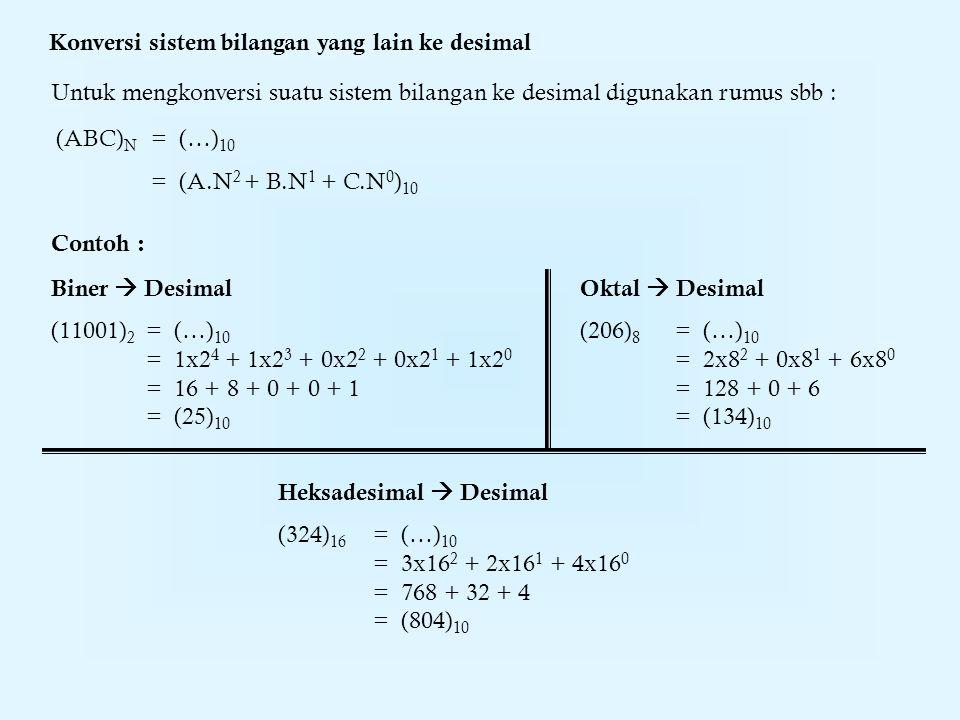 Untuk mengkonversi suatu sistem bilangan ke desimal digunakan rumus sbb : Konversi sistem bilangan yang lain ke desimal (ABC) N = (…) 10 =(A.N 2 + B.N 1 + C.N 0 ) 10 Contoh : Biner  Desimal (11001) 2 =(…) 10 =1x2 4 + 1x2 3 + 0x2 2 + 0x2 1 + 1x2 0 =16 + 8 + 0 + 0 + 1 =(25) 10 Oktal  Desimal (206) 8 =(…) 10 =2x8 2 + 0x8 1 + 6x8 0 =128 + 0 + 6 =(134) 10 Heksadesimal  Desimal (324) 16 =(…) 10 =3x16 2 + 2x16 1 + 4x16 0 =768 + 32 + 4 =(804) 10