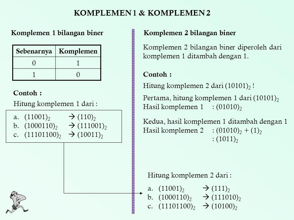 KOMPLEMEN 1 & KOMPLEMEN 2 Komplemen 1 bilangan biner SebenarnyaKomplemen 01 10 Contoh : Hitung komplemen 1 dari : a.(11001) 2  (110) 2 b.(1000110) 2