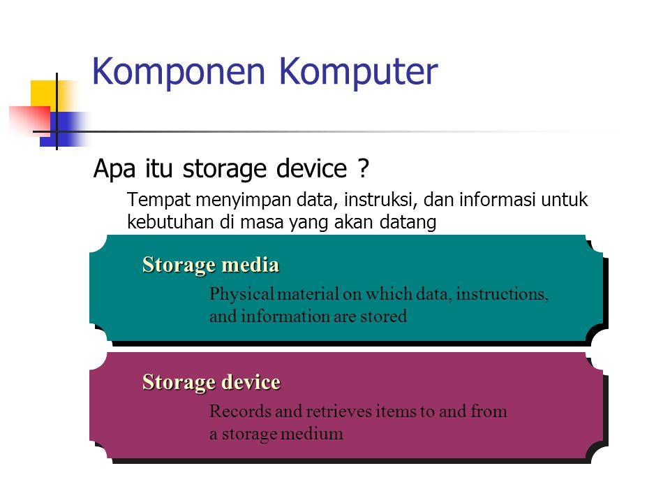 Komponen Komputer Apa itu storage device ? Tempat menyimpan data, instruksi, dan informasi untuk kebutuhan di masa yang akan datang Storage media Phys