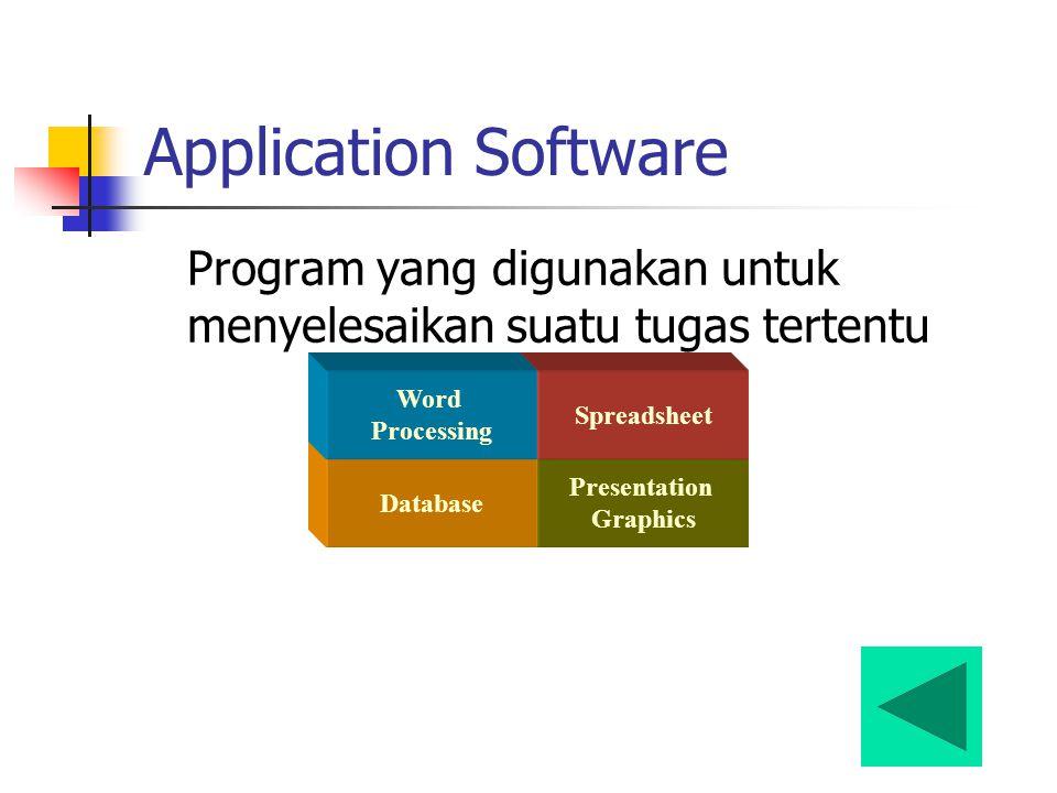 Application Software Program yang digunakan untuk menyelesaikan suatu tugas tertentu Presentation Graphics Spreadsheet Database Word Processing