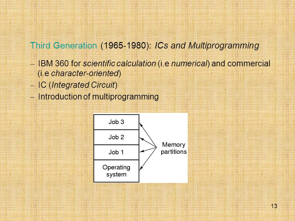 13 Third Generation (1965-1980): ICs and Multiprogramming  IBM 360 for scientific calculation (i.e numerical) and commercial (i.e character-oriented)