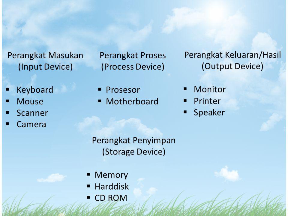 Perangkat Masukan (Input Device)  Keyboard  Mouse  Scanner  Camera Perangkat Proses (Process Device)  Prosesor  Motherboard Perangkat Keluaran/H