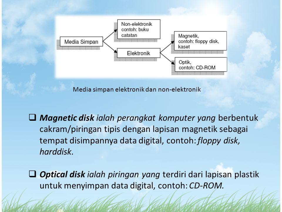 Media simpan elektronik dan non-elektronik  Magnetic disk ialah perangkat komputer yang berbentuk cakram/piringan tipis dengan lapisan magnetik sebag